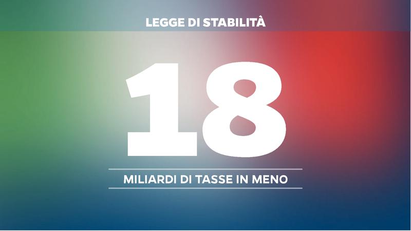 legge-stabilita-2015-slide-del-governo-15-ottobre-2015